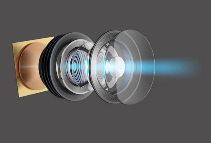 Optik stabilizasyon hakkında konuşalım