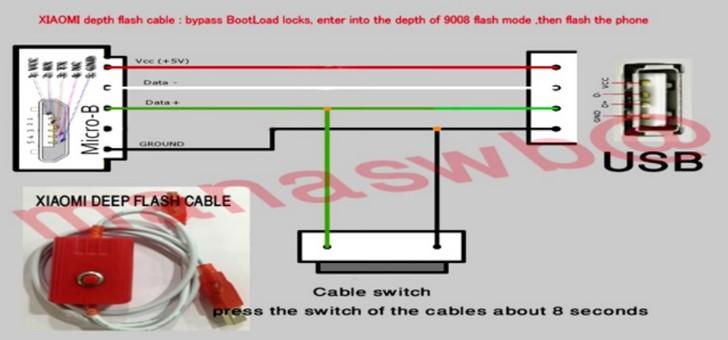 Инженерный кабель как сделать 920