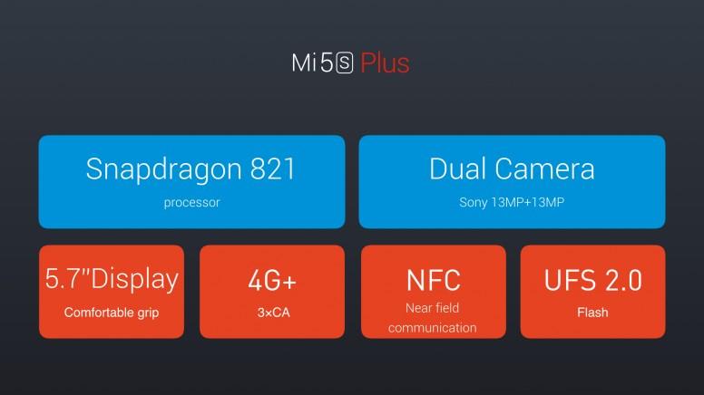 Mi5s_translated.123.jpeg