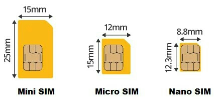 SIM Card Sizes Explained – How to Convert SIM to micro SIM Card ...