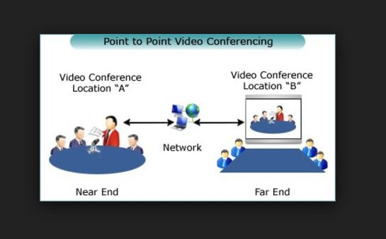 Video Conferencing: Real-Time Video & Audio stream!