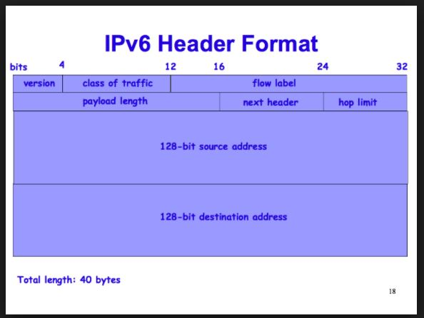 What's The Difference Between IPv4 and IPv6 Addresses? Next Generation Protocol Is Here!