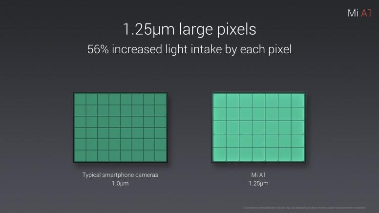 Mi A1's Flagship Dual Camera Explained! - Mi A1 - Mi
