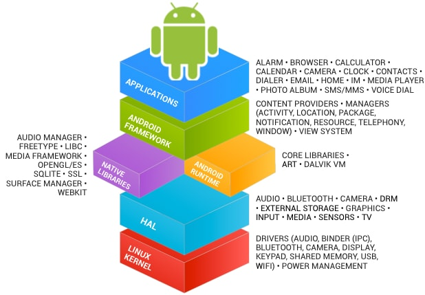Android source code (4).jpg