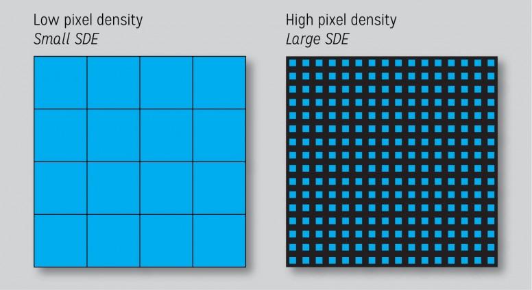 Pixel density (2).jpg