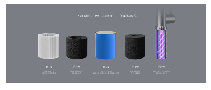 Очиститель воды Xiaomi Viomi Internet Water Purifier Mee