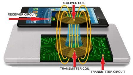 wireless-charging-2.jpg