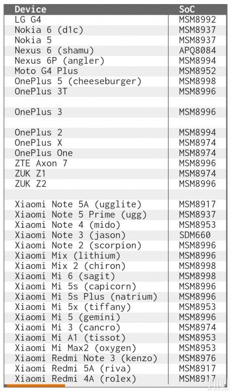 Exploit Targets Qualcomm's EDL Mode - Mi A1 - Mi Community - Xiaomi