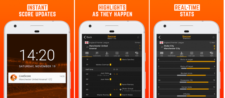 Know More About Some Football Score App Resources Mi