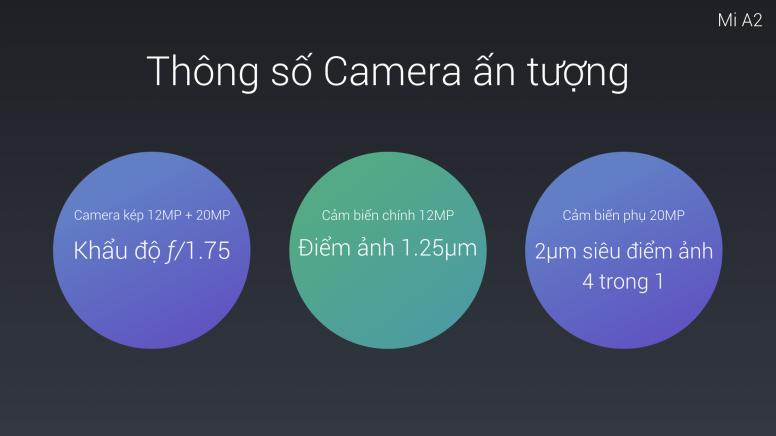 Tất cả về Mi A2: Camera 20MP - Đỉnh sắc trọn khung hình