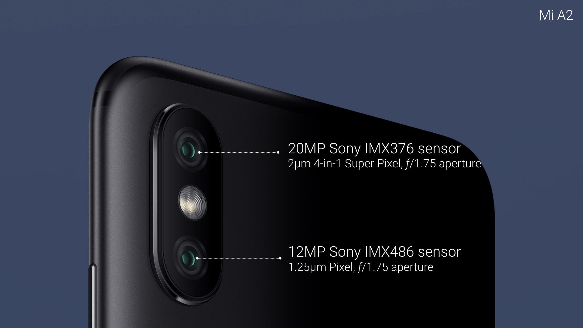 Mi A2: Know More About Rear Camera - Tech - Mi Community
