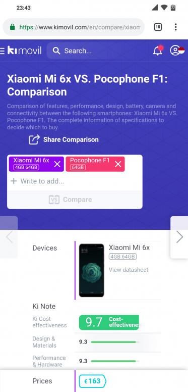 Pocophone Vs Mi 6x Pocophone Mi Community Xiaomi
