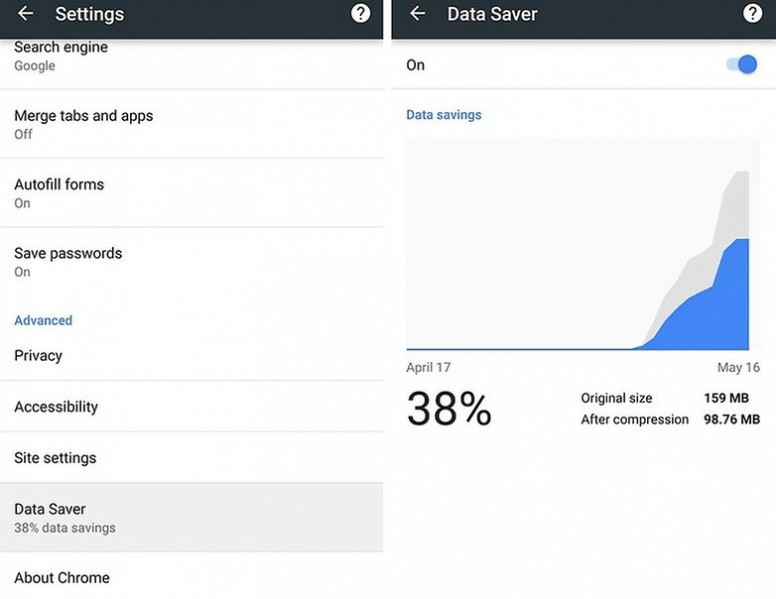 Simple Ways to Reduce Mobile Data Usage - Tips and Tricks - Mi
