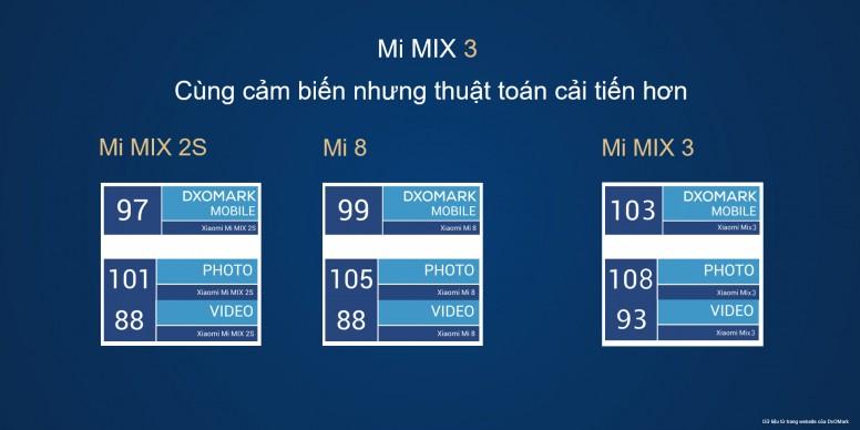 Mi MIX 3 trình làng: Màn hình trượt tràn cạnh, camera 108 điểm DxOMark, giá từ 11 triệu