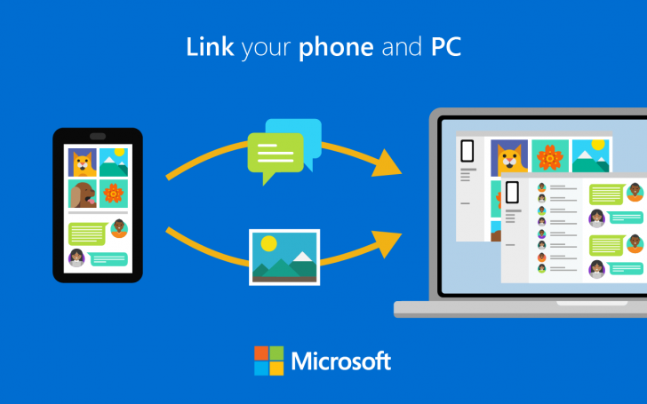 Microsoft Your Phone rolls out mobile data sync and MMS