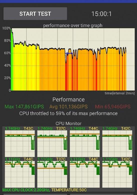 Thermal Throttling in Redmi Note 7 - Redmi Note 7 - Mi