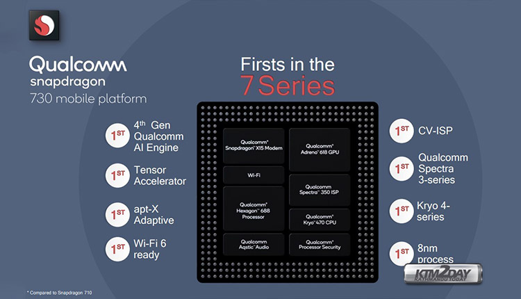 SoCTech Comparison#2] Snapdragon 730 V/s Snapdragon 712