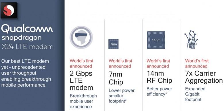 SoCTech Comparison#3] Snapdragon 855 V/s Kirin 980 : Detailed