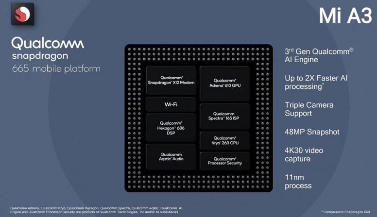 高通骁龙 665 处理器采用 11nm 工艺制程,支持三镜头组合。拥有两倍的 AI 处理速度
