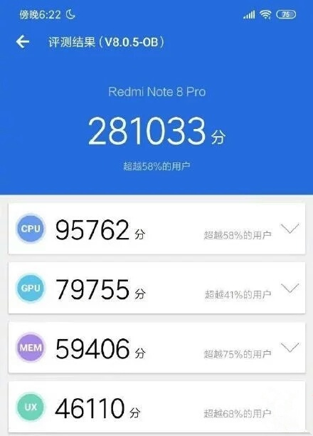 Redmi Note 8 Pro: AnTuTu Score At Snapdragon 845 Levels