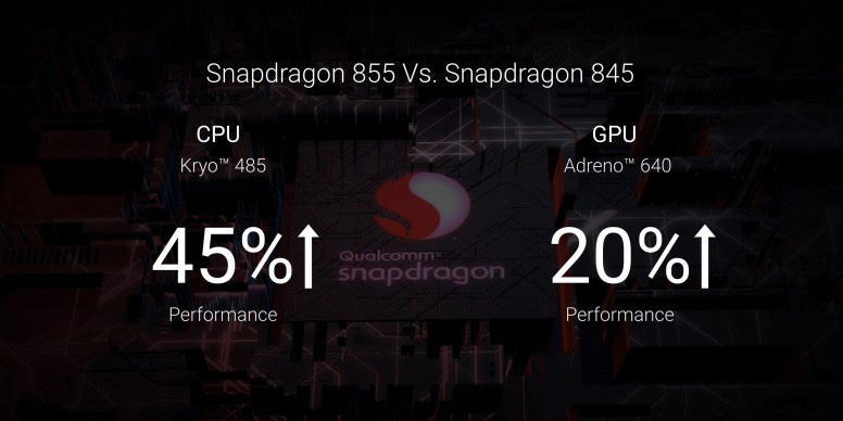 Mi 9T Pro CPU Review: How's the Performance of Snapdragon
