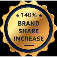 140%  نمو في الحصة السوقية