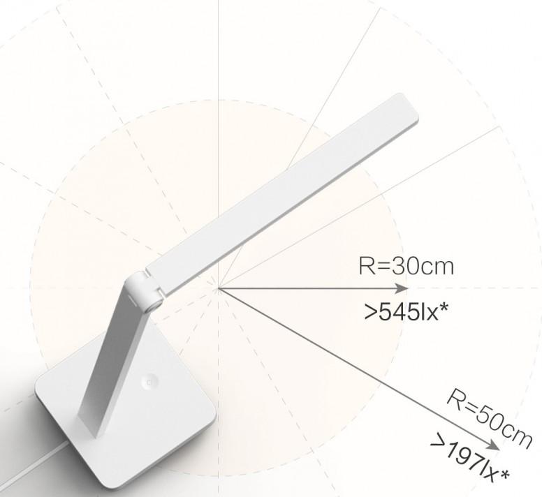 Новая настольная лампа Xiaomi Mijia Lite